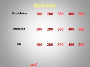 Questions end Kazakhstan 100200300400500 Australia 100200300400500