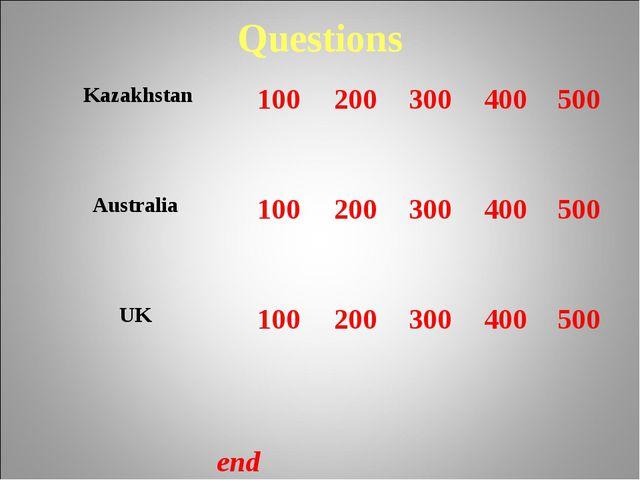 Questions end Kazakhstan 100200300400500 Australia 100200300400500...
