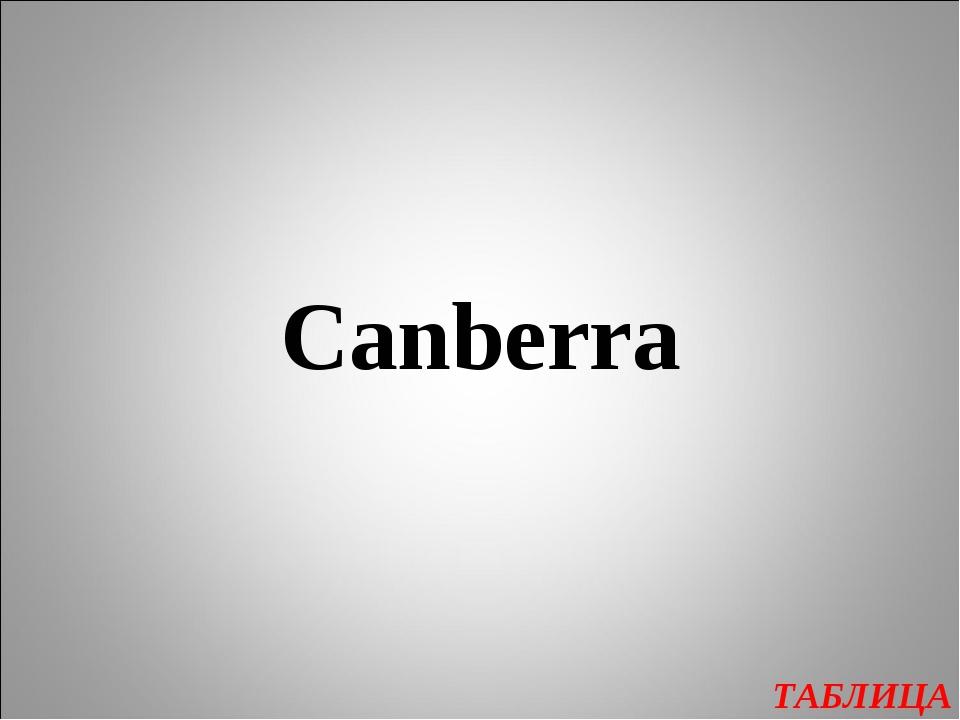 ТАБЛИЦА Canberra