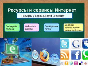 Ресурсы и сервисы Интернет Ресурсы и сервисы сети Интернет Всемирная паутина