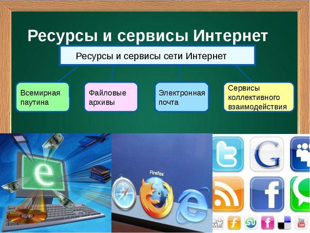 Ресурсы и сервисы Интернет Ресурсы и сервисы сети Интернет Всемирная паутина...