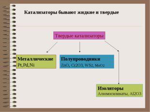 Катализаторы бывают жидкие и твердые Твердые катализаторы Металлические Pt,Pd