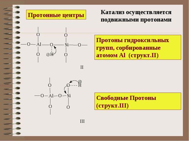 Протоны гидроксильных групп, сорбированные атомом Al (структ.II) Свободные Пр...