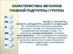 Щелочны́е мета́ллы: литий Li, натрий Na, калий K, рубидий Rb, цезий Cs и фран