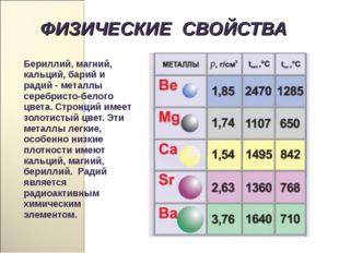 Бериллий, магний, кальций, барий и радий - металлы серебристо-белого цвета. С