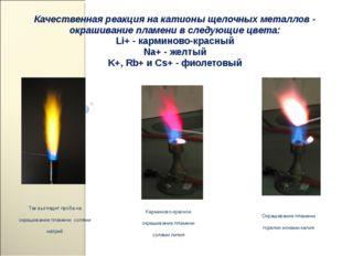 Качественная реакция на катионы щелочных металлов - окрашивание пламени в сле