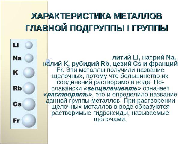 Щелочны́е мета́ллы: литий Li, натрий Na, калий K, рубидий Rb, цезий Cs и фран...