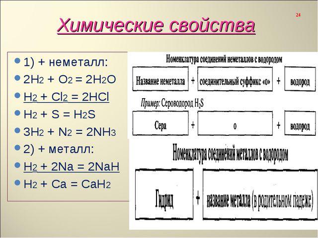 1) + неметалл: 1) + неметалл: 2Н2 + О2 = 2Н2О Н2 + Сl2 = 2HCl H2 + S = H2...