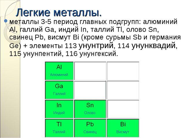 металлы 3-5 период главных подгрупп: алюминий Al, галлий Ga, индий In, таллий...