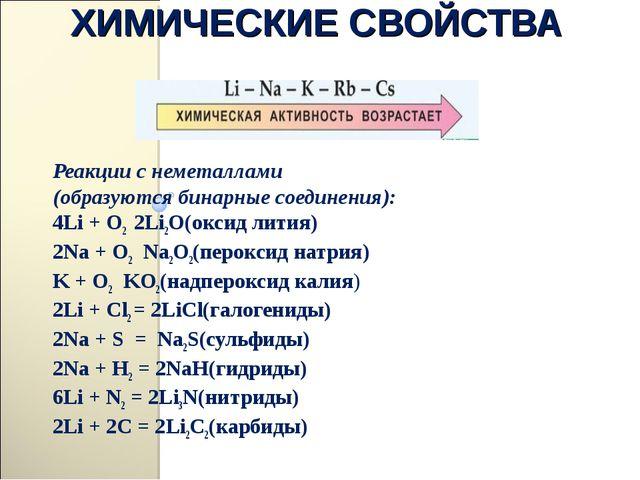 Реакции с неметаллами  (образуются бинарные соединения): 4Li + O2  2Li2O(ок...