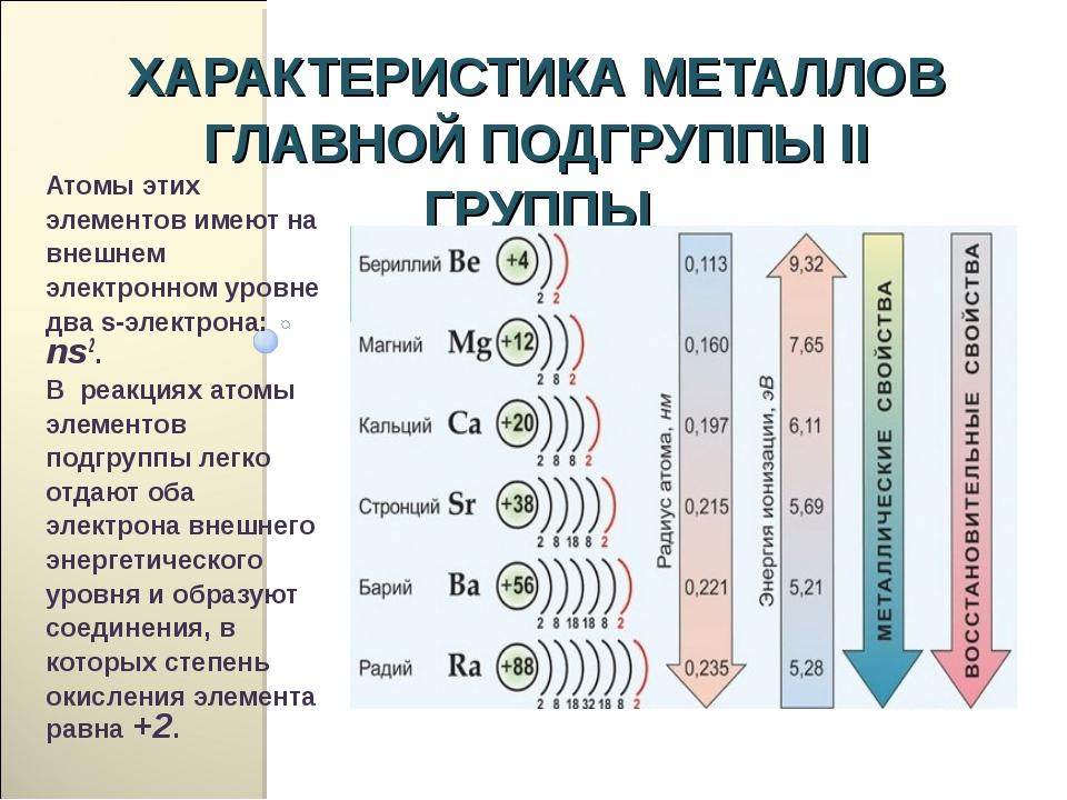 Атомы этих элементов имеют на внешнем электронном уровне два s-электрона: ns2...