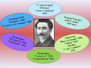 """Домбыра""1924 ""Экспресс"" 1926 ""Тұрмыс толқындары"" 1928 ""Өткен күндер"" 1914 жы"