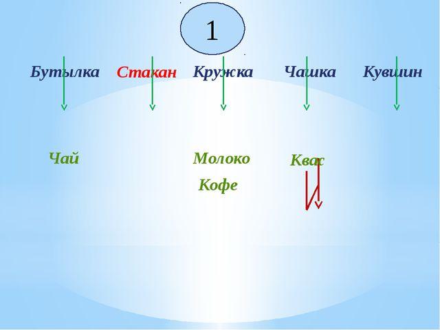 Бутылка Кружка Чашка Стакан Кувшин Кофе Чай Молоко 1 Квас