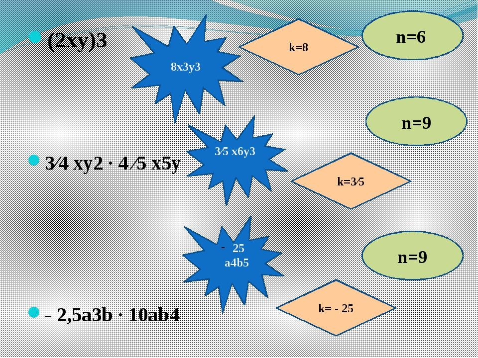 (2xy)3 3⁄4 xy2 · 4 ⁄5 x5y - 2,5a3b · 10ab4 25 a4b5 3⁄5 x6y3 8x3y3 k=8 k=3⁄5 k...