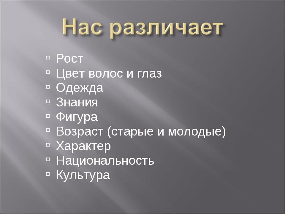 Рост Цвет волос и глаз Одежда Знания Фигура Возраст (старые и молодые) Харак...