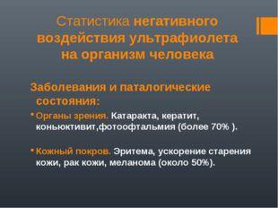 Статистика негативного воздействия ультрафиолета на организм человека Заболев