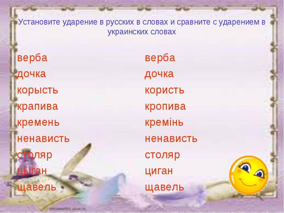 Установите ударение в русских в словах и сравните с ударением в украинских сл...