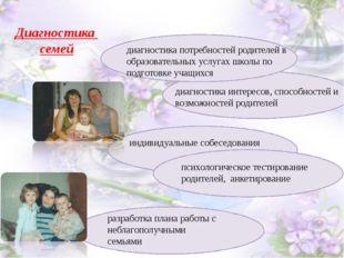 Диагностика семей диагностика потребностей родителей в образовательных услуг