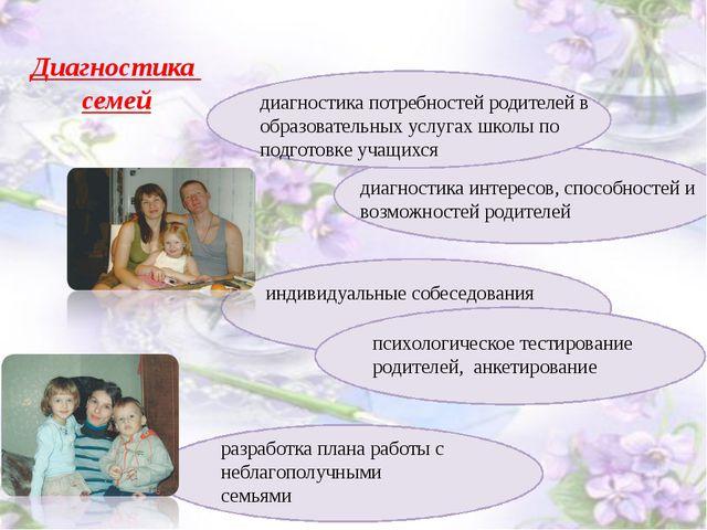 Диагностика семей диагностика потребностей родителей в образовательных услуг...