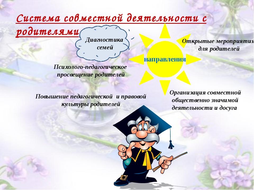 Система совместной деятельности с родителями Диагностика семей Психолого-пед...