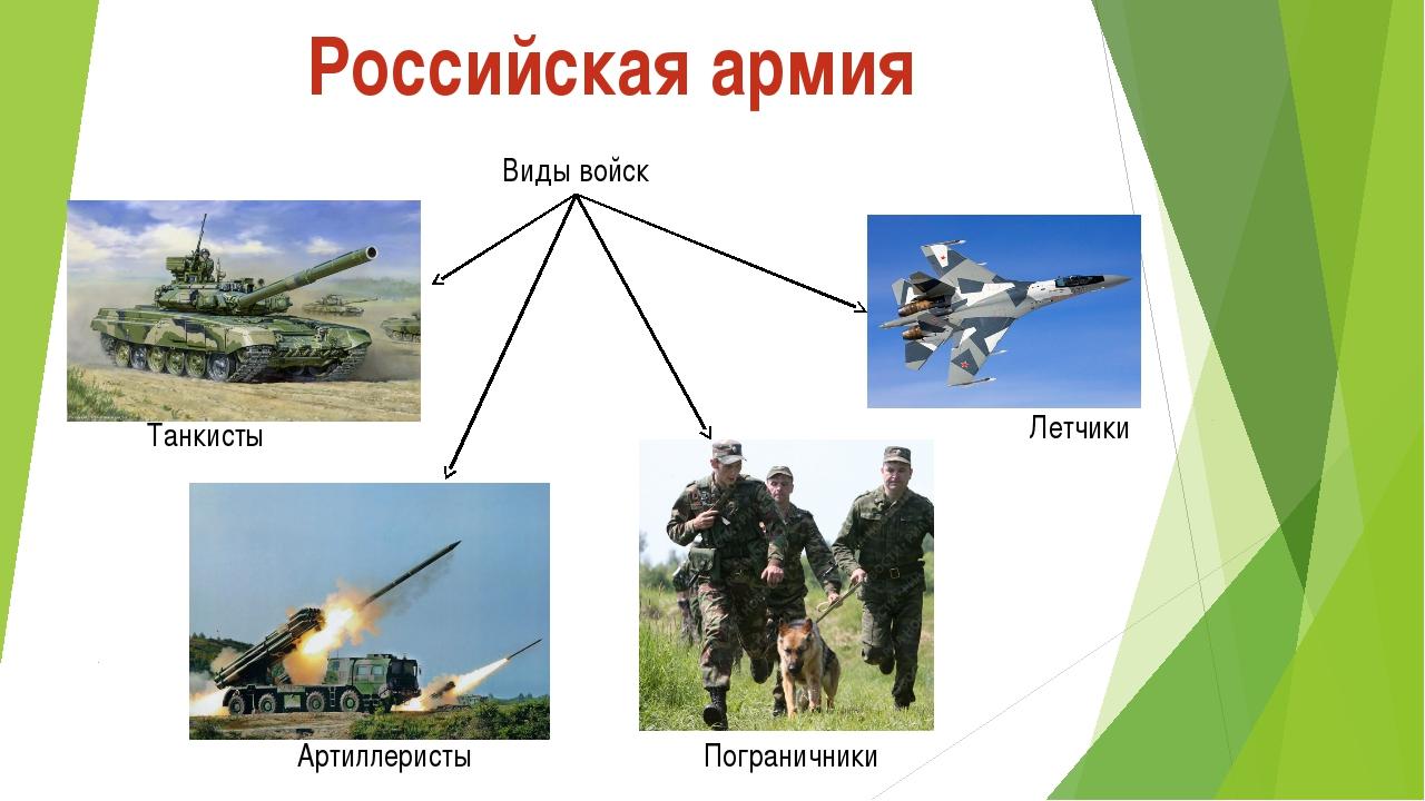 Российская армия Виды войск Артиллеристы Танкисты Летчики Пограничники