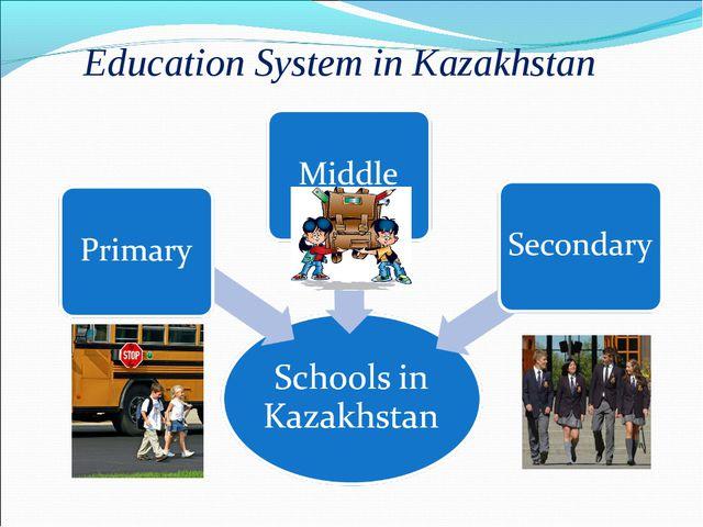 Education System in Kazakhstan