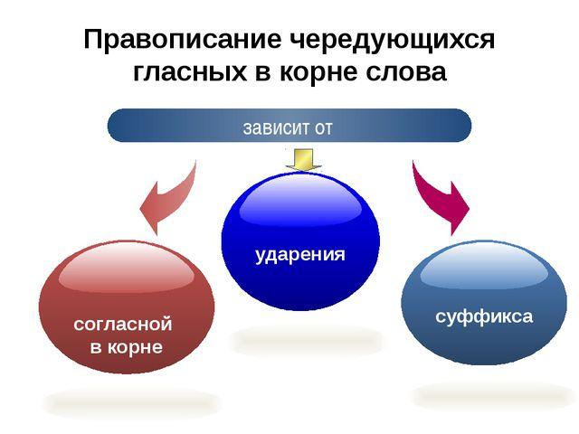 Ростов Великий– один из старейших русских городов, основанный на берегахоз...