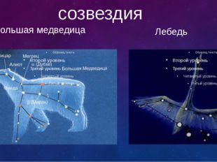 созвездия Большая медведица Лебедь CLICK TO EDIT MASTER TEXT STYLES CLICK TO