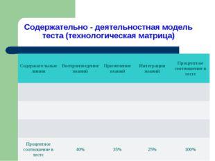 Содержательно - деятельностная модель теста (технологическая матрица) Содержа