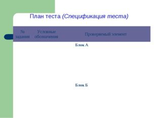 План теста (Спецификация теста) № заданияУсловные обозначенияПроверяемый эл