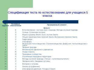 Спецификация теста по естествознанию для учащихся 5 класса № заданияУсловные