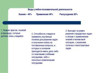 Знание – 40% Применение 40% Рассуждения 20% 1. Знание фактов, понятий и проц