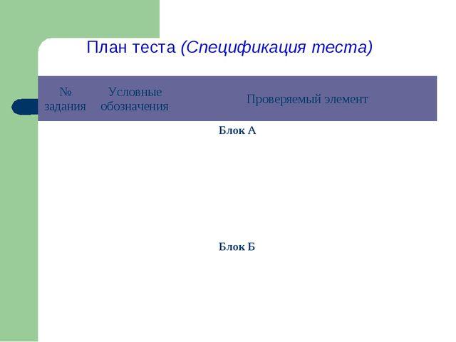 План теста (Спецификация теста) № заданияУсловные обозначенияПроверяемый эл...