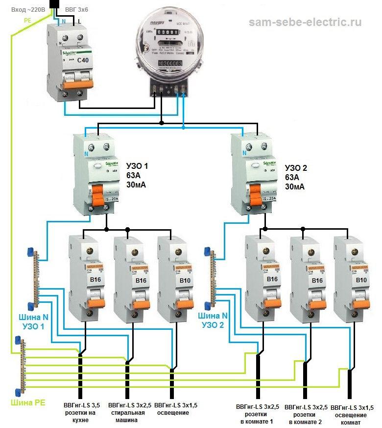 Бюджетная схема распределительного щита с защитой от утечек тока