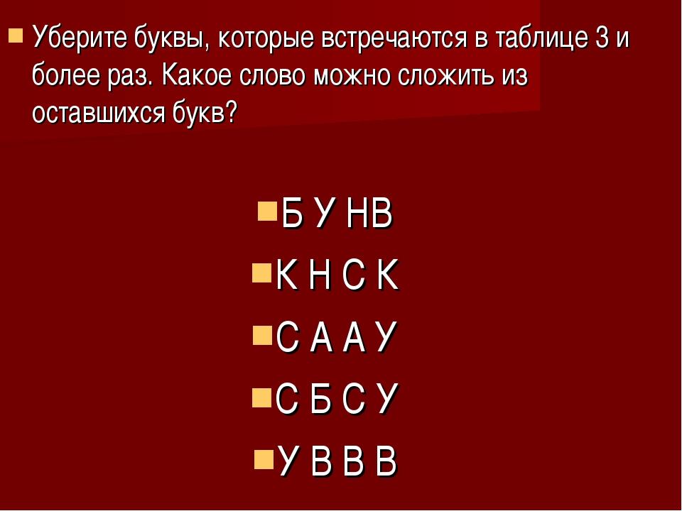 Уберите буквы, которые встречаются в таблице 3 и более раз. Какое слово можно...