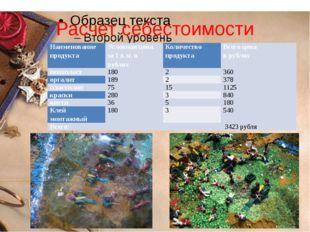Расчет себестоимости Наименование продукта Условная цена за 1 в.м. в рублях К