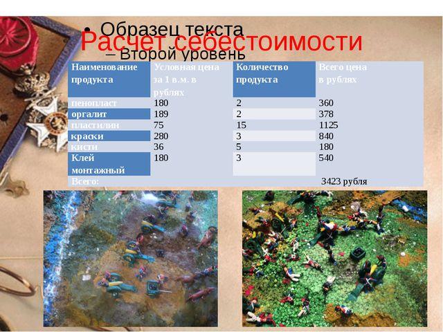 Расчет себестоимости Наименование продукта Условная цена за 1 в.м. в рублях К...