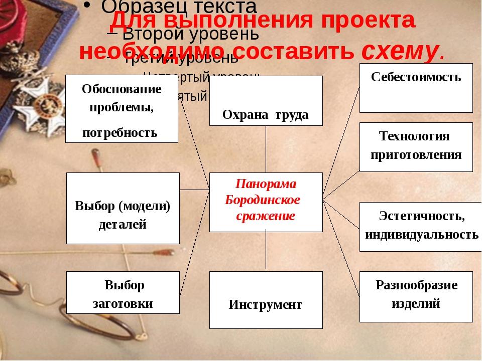 Для выполнения проекта необходимо составить схему. Обоснование проблемы, пот...