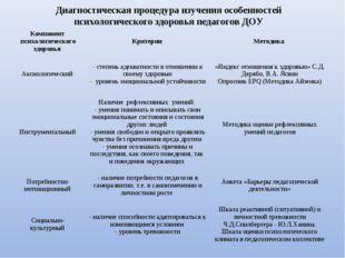 Диагностическая процедура изучения особенностей психологического здоровья пед