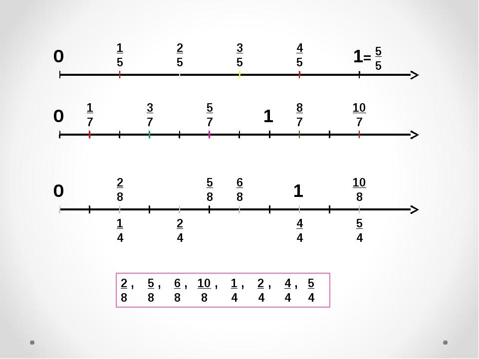 0 1= 1 5 3 5 2 5 4 5 5 5 0 1 1 7 3 7 5 7 8 7 10 7 0 1 2 8 5 8 6 8 1 4 2 4 5 4...