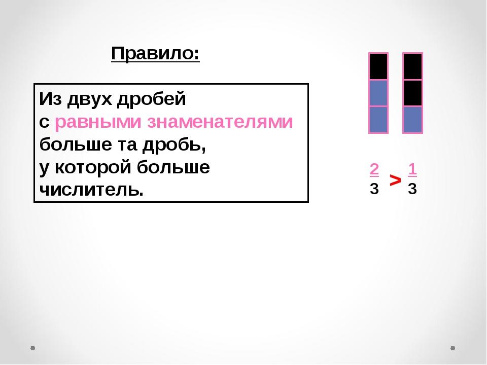 Правило: 2 3 1 3 > Из двух дробей с равными знаменателями больше та дробь, у...