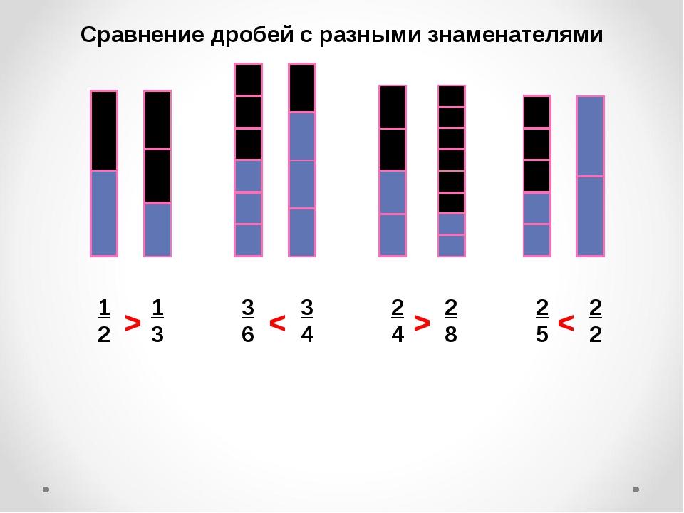 Сравнение дробей с разными знаменателями 1 2 1 3 2 4 2 8 2 5 2 2 3 6 3 4 < <...