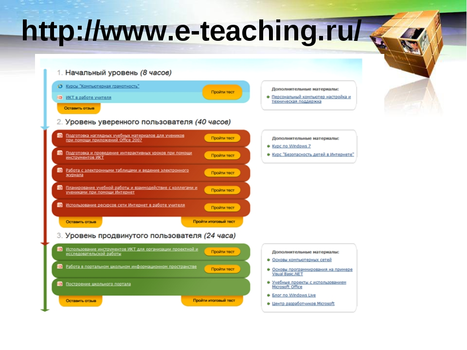 http://www.e-teaching.ru/
