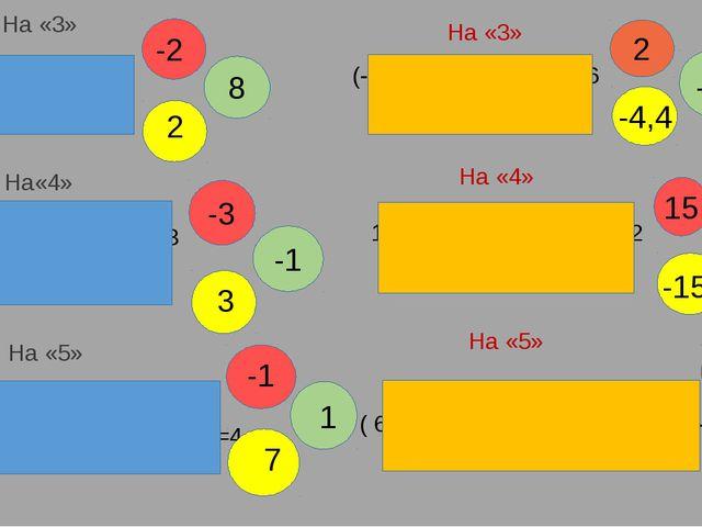 (2х -1) + (-х+5) = 2 (-3х +1) + (5 – 2х) = 16 13 ( х – 2) + 10 (4 – х) = 23 1...