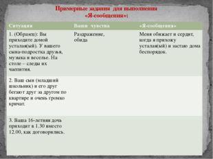 Примерные задания для выполнения «Я-сообщения»: Ситуация Вашичувства «Я-сообщ