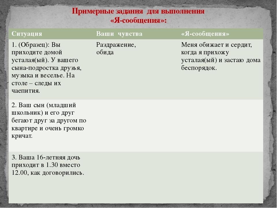 Примерные задания для выполнения «Я-сообщения»: Ситуация Вашичувства «Я-сообщ...