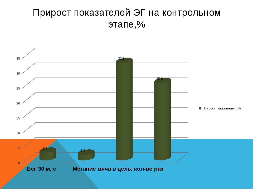 Прирост показателей ЭГ на контрольном этапе,%