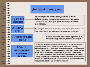 Деловой стиль речи Используется в различных деловых бумагах (объявлениях, зая
