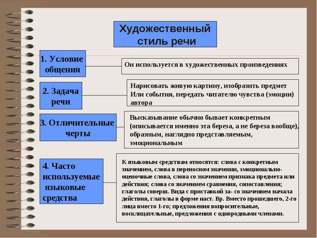 Художественный стиль речи 1. Условие общения 2. Задача речи 3. Отличительные...