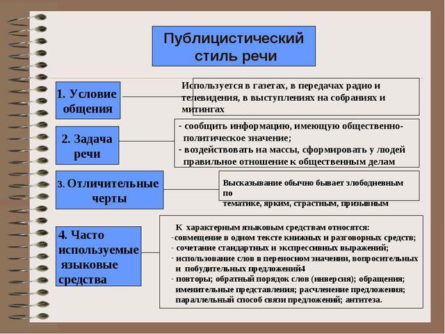 Публицистический стиль речи Используется в газетах, в передачах радио и телев...